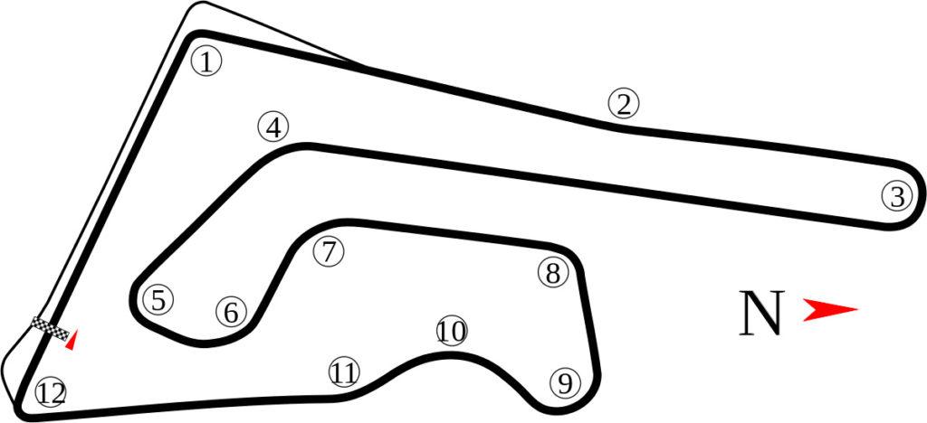 circuit de Buriram